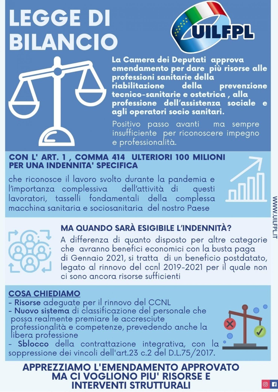 Legge di Bilancio.Librandi (UIL-FPL): più risorse per il personale sanitario e socio sanitario del SSN, ma sempre insufficienti per riconoscere impegno e professionalità.