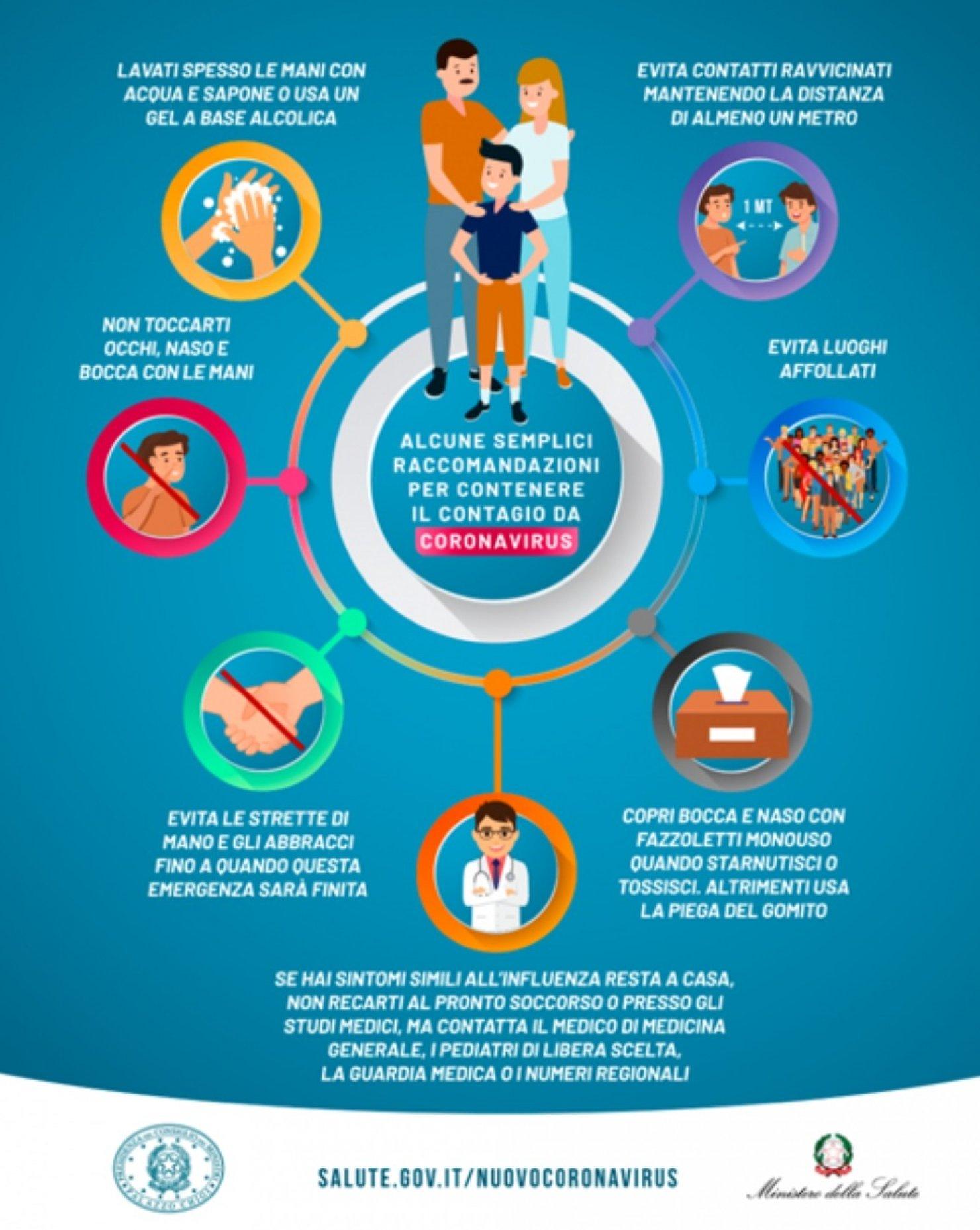 Coronavirus.Librandi (UIL-FPL): bene allentare le restrizioni ma rispettando scrupolosamente le norme anticontagio